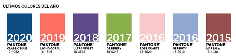 Colores Pantone últimos años