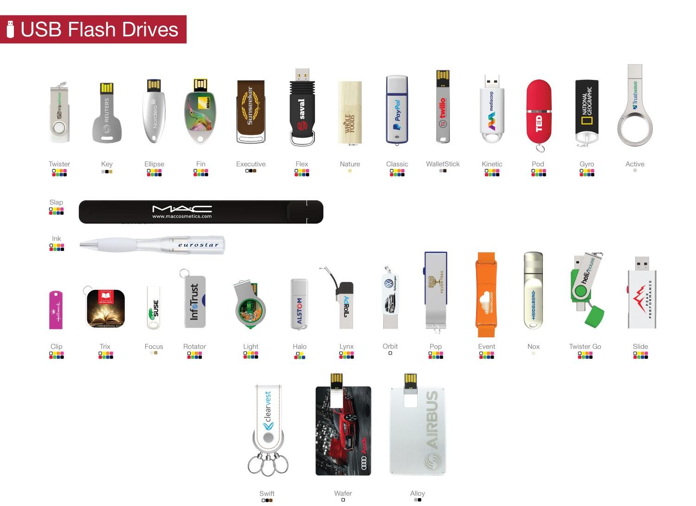 catalogo de imágenes de usbs personalizados